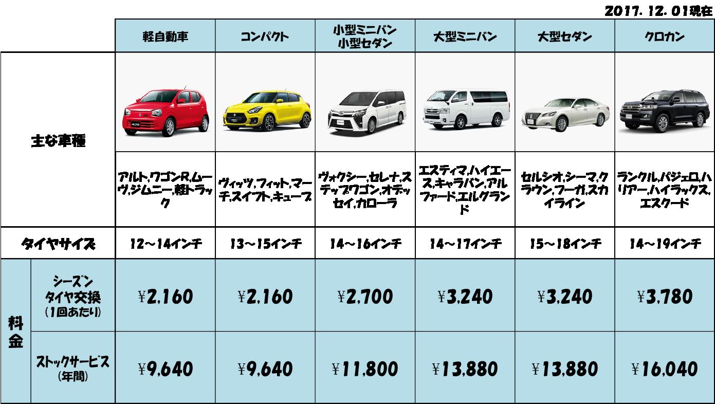 多田自動車 タイヤストック料金表 1年間のタイヤ交換および保管料