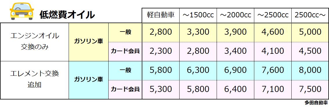 多田自動車工業 車検・整備 小矢部市